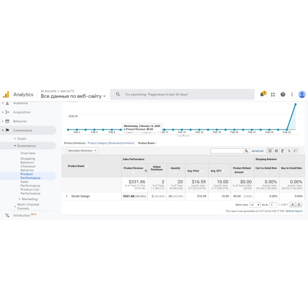 Enhanced eCommerce for Google Analytics OPENCART 1.5-3.x