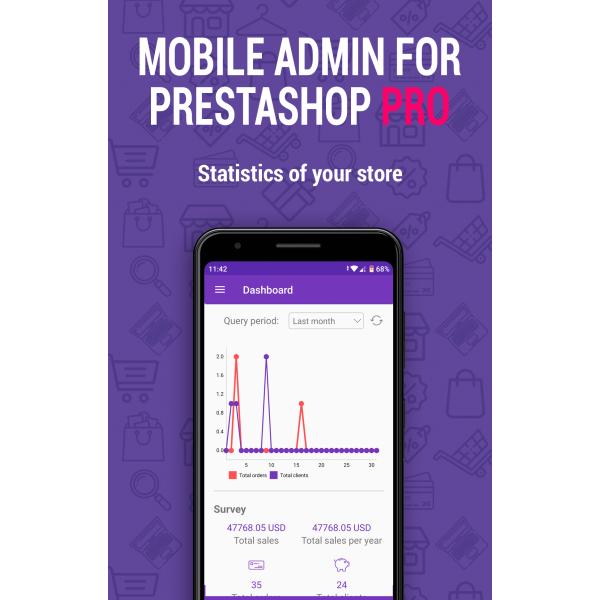 Mobile Admin PRO for PrestaShop 1.6-1.7.x